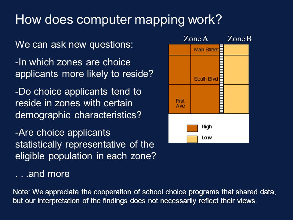 We can ask new questions: -In which zones are choice applicants more likely to reside.