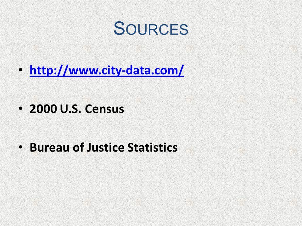 S OURCES http://www.city-data.com/ 2000 U.S. Census Bureau of Justice Statistics