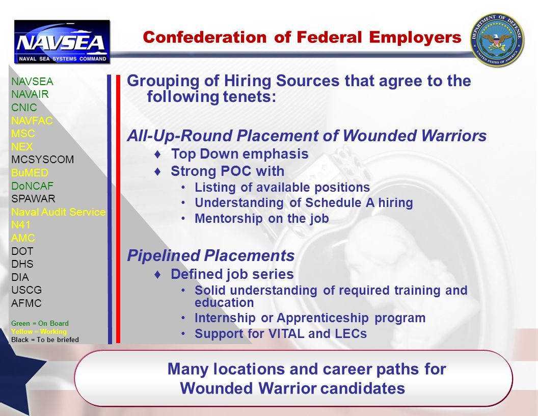 Confederation of Federal Employers Grouping of Hiring Sources that agree to the following tenets: All-Up-Round Placement of Wounded Warriors ♦Top Down emphasis ♦Strong POC with Listing of available positions Understanding of Schedule A hiring Mentorship on the job Pipelined Placements ♦Defined job series Solid understanding of required training and education Internship or Apprenticeship program Support for VITAL and LECs NAVSEA NAVAIR CNIC NAVFAC MSC NEX MCSYSCOM BuMED DoNCAF SPAWAR Naval Audit Service N41 AMC DOT DHS DIA USCG AFMC Green = On Board Yellow = Working Black = To be briefed Many locations and career paths for Wounded Warrior candidates