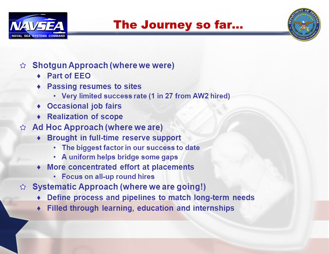 The Journey so far… Shotgun Approach (where we were) ♦Part of EEO ♦Passing resumes to sites Very limited success rate (1 in 27 from AW2 hired) ♦Occasional job fairs ♦Realization of scope Ad Hoc Approach (where we are) ♦Brought in full-time reserve support The biggest factor in our success to date A uniform helps bridge some gaps ♦More concentrated effort at placements Focus on all-up round hires Systematic Approach (where we are going!) ♦Define process and pipelines to match long-term needs ♦Filled through learning, education and internships