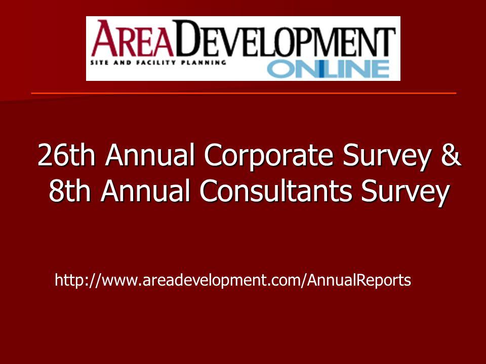 26th Annual Corporate Survey & 8th Annual Consultants Survey http://www.areadevelopment.com/AnnualReports