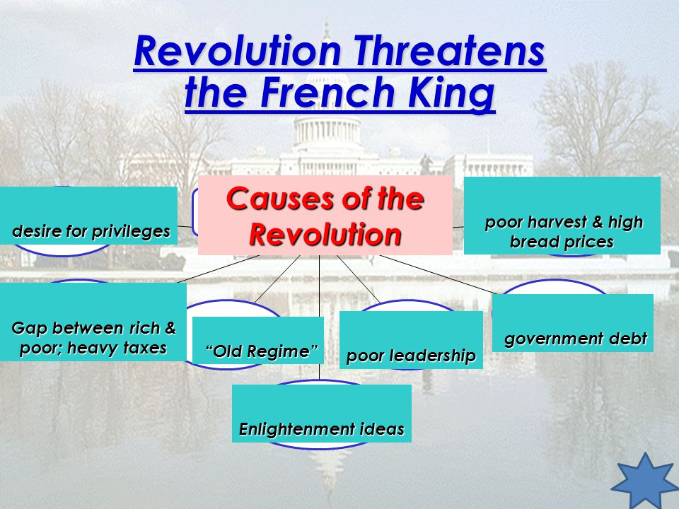 """Sum It Up"" Row A: Responses to the French Revolution (page 284-285) #13 and #14 of COS Row B: The United States Remains Neutral (page 285) #15, #16,"