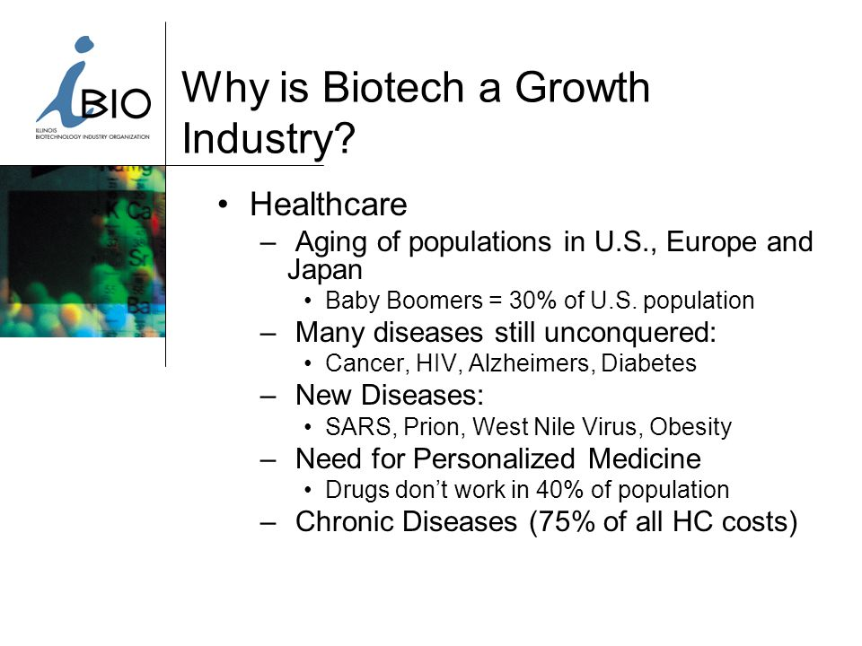 IBIO An organization focused on helping Illinois' biotech industry grow Connecting building blocks already in place Office/lab facilities: Chicago Tech Park Labor: Graduates of world class educational institutions and local skilled workforce Capital: Angel investors, venture capital firms and state/local grants