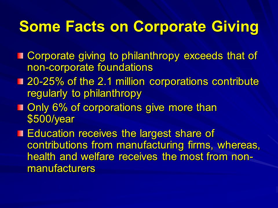 Some Facts on Corporate Giving Corporate giving to philanthropy exceeds that of non-corporate foundations 20-25% of the 2.1 million corporations contr