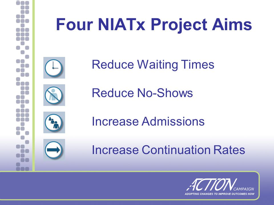 The NIATx Model: An Introduction