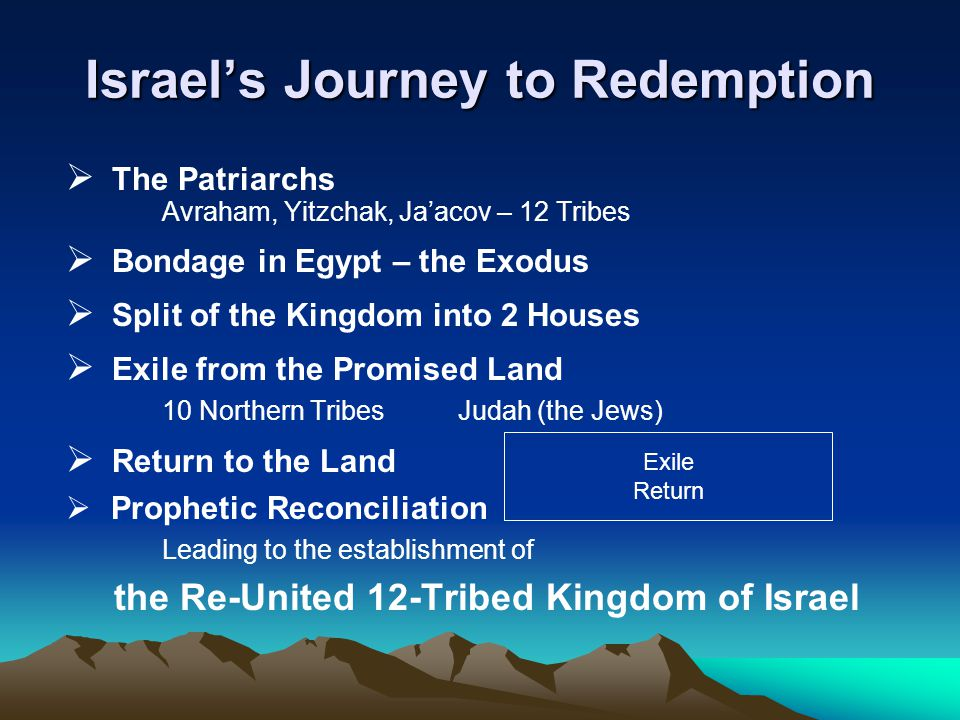 The Return from Exile Judah Exile I st exile – 567 BCE 2 nd exile - 70 CE After destruction of Jerusalem Return After Holocaust Re-birth of the State of Israel 1948 10 Tribes Exile 720 BCE After split of Israelite Kingdom in two Return The Final Awakening and Re- identification 1996