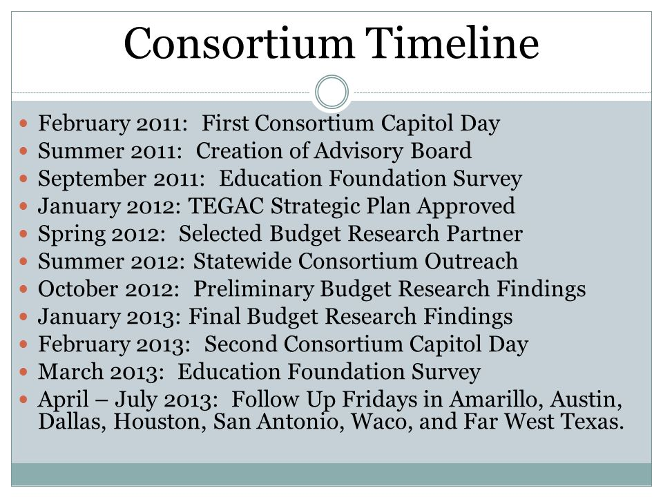 Consortium Timeline February 2011: First Consortium Capitol Day Summer 2011: Creation of Advisory Board September 2011: Education Foundation Survey January 2012: TEGAC Strategic Plan Approved Spring 2012: Selected Budget Research Partner Summer 2012: Statewide Consortium Outreach October 2012: Preliminary Budget Research Findings January 2013: Final Budget Research Findings February 2013: Second Consortium Capitol Day March 2013: Education Foundation Survey April – July 2013: Follow Up Fridays in Amarillo, Austin, Dallas, Houston, San Antonio, Waco, and Far West Texas.