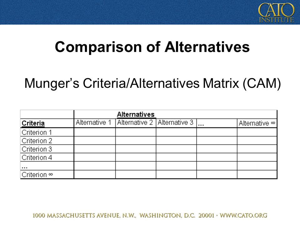 Comparison of Alternatives Munger's Criteria/Alternatives Matrix (CAM)
