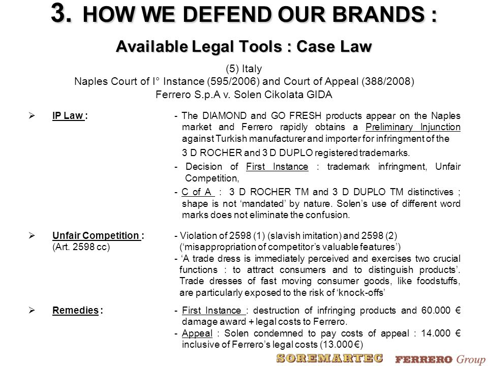 (5) Italy Naples Court of I° Instance (595/2006) and Court of Appeal (388/2008) Ferrero S.p.A v. Solen Cikolata GIDA  IP Law :- The DIAMOND and GO FR