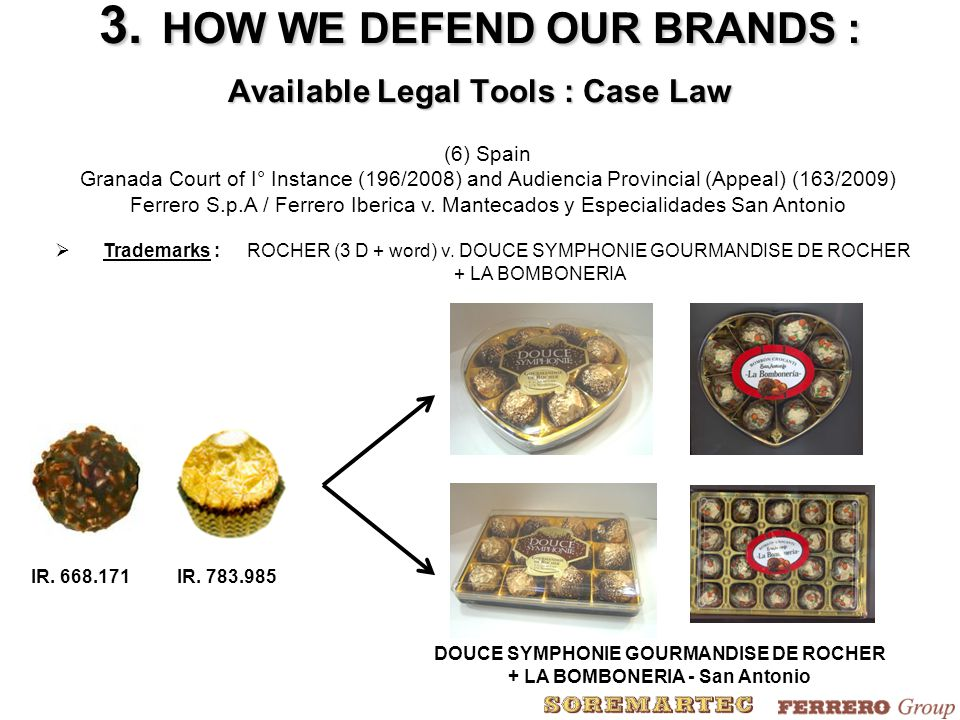 (6) Spain Granada Court of I° Instance (196/2008) and Audiencia Provincial (Appeal) (163/2009) Ferrero S.p.A / Ferrero Iberica v.