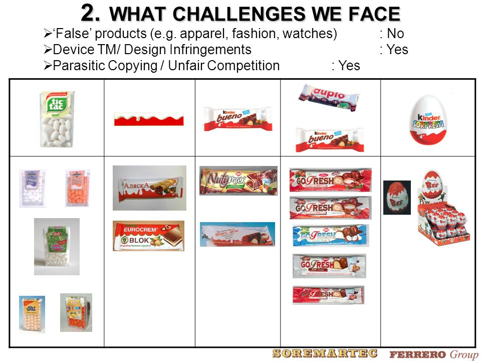2. WHAT CHALLENGES WE FACE  'False' products (e.g.