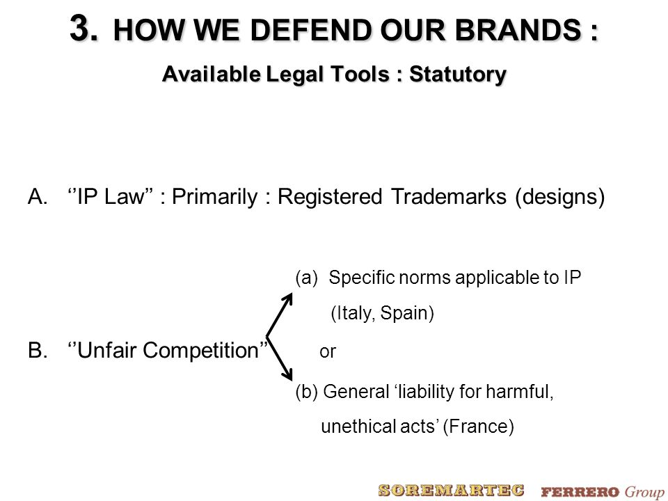 3. HOW WE DEFEND OUR BRANDS : Available Legal Tools : Statutory A. ''IP Law'' : Primarily : Registered Trademarks (designs) (a) Specific norms applica
