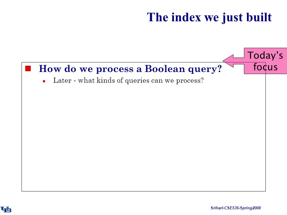 Srihari-CSE535-Spring2008 The index we just built How do we process a Boolean query.