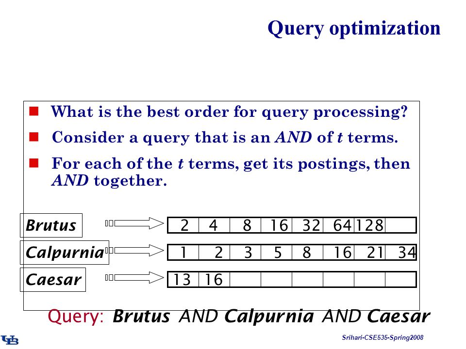 Srihari-CSE535-Spring2008 Query optimization What is the best order for query processing.