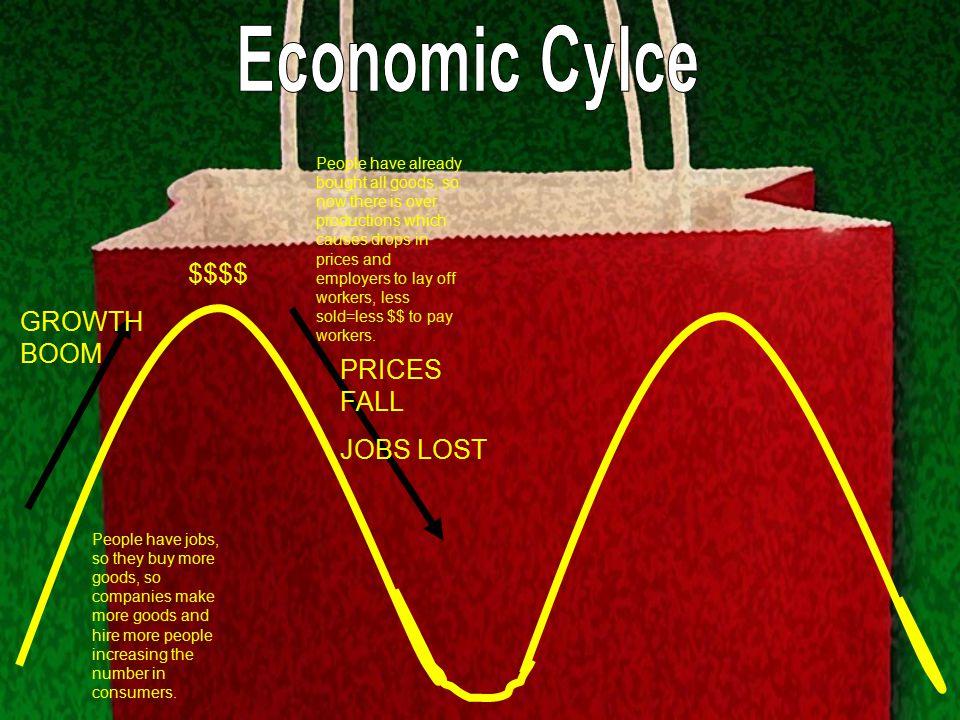 Depression Economy The economy during the depression was horrific.