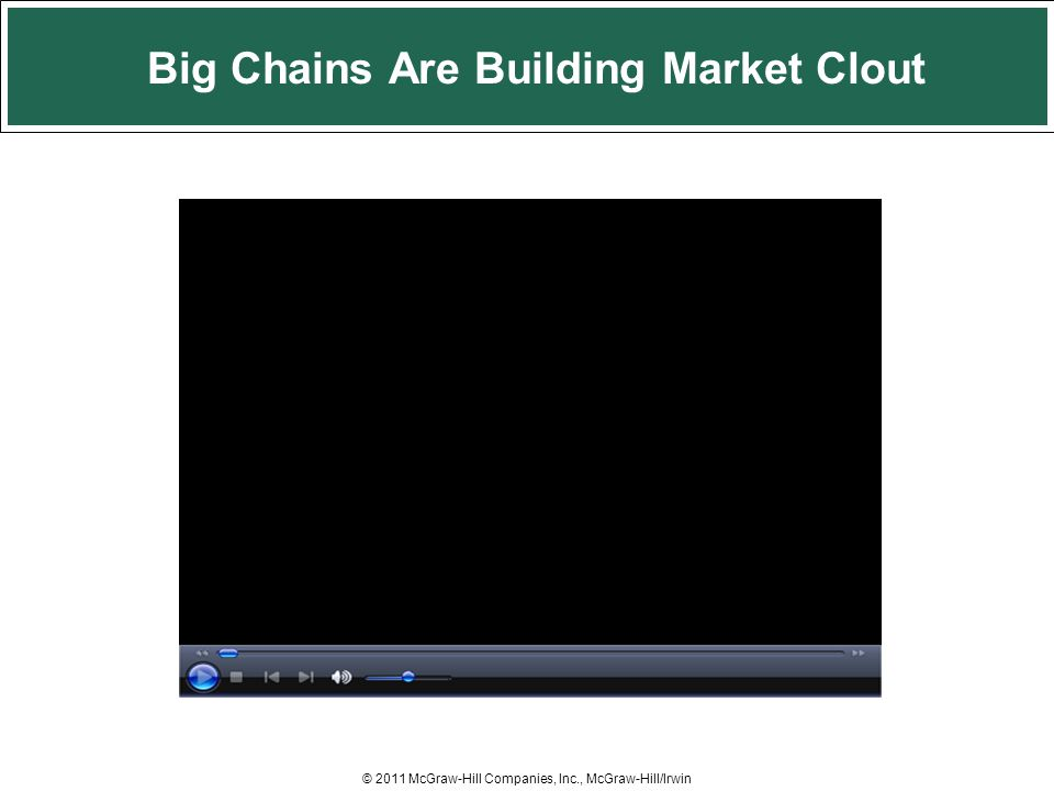 Big Chains Are Building Market Clout © 2011 McGraw-Hill Companies, Inc., McGraw-Hill/Irwin