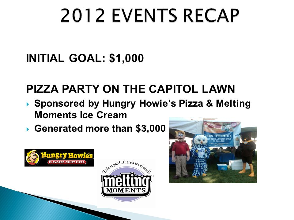 INITIAL GOAL: $1,000 PIZZA PARTY ON THE CAPITOL LAWN  Sponsored by Hungry Howie's Pizza & Melting Moments Ice Cream  Generated more than $3,000