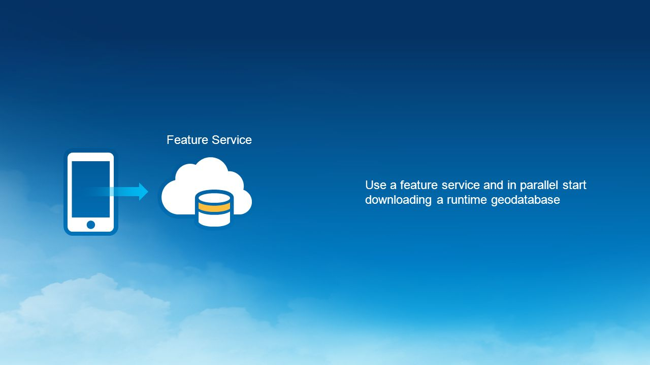 Use a feature service and in parallel start downloading a runtime geodatabase Feature Service