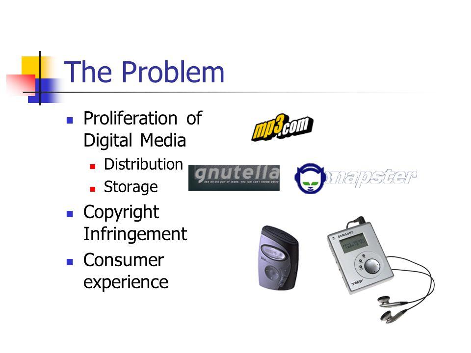Where's SDMI? RIAA The Consumers SDMI, Ideally SDMI, Actually