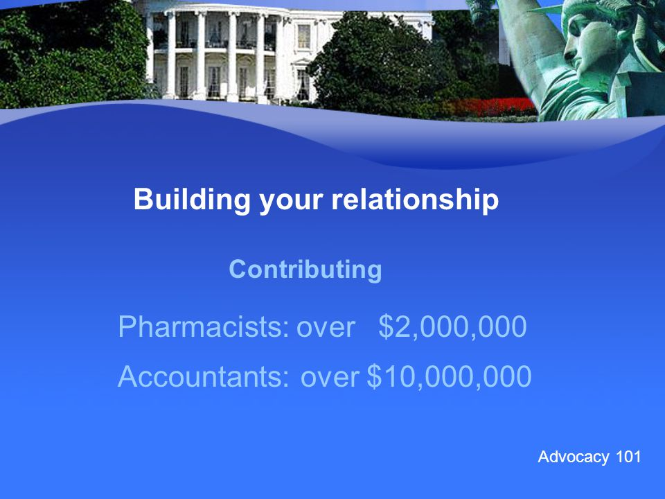 Contributing Building your relationship Pharmacists: over $2,000,000 Accountants:over $10,000,000 Advocacy 101