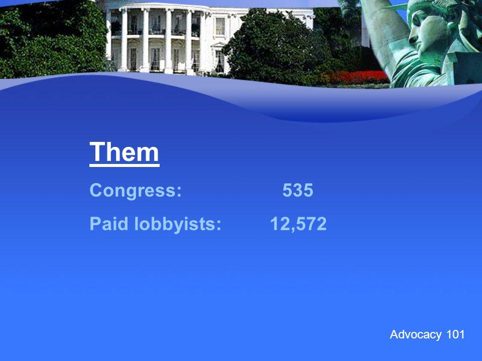 Advocacy 101 Them Congress: 535 Paid lobbyists: 12,572