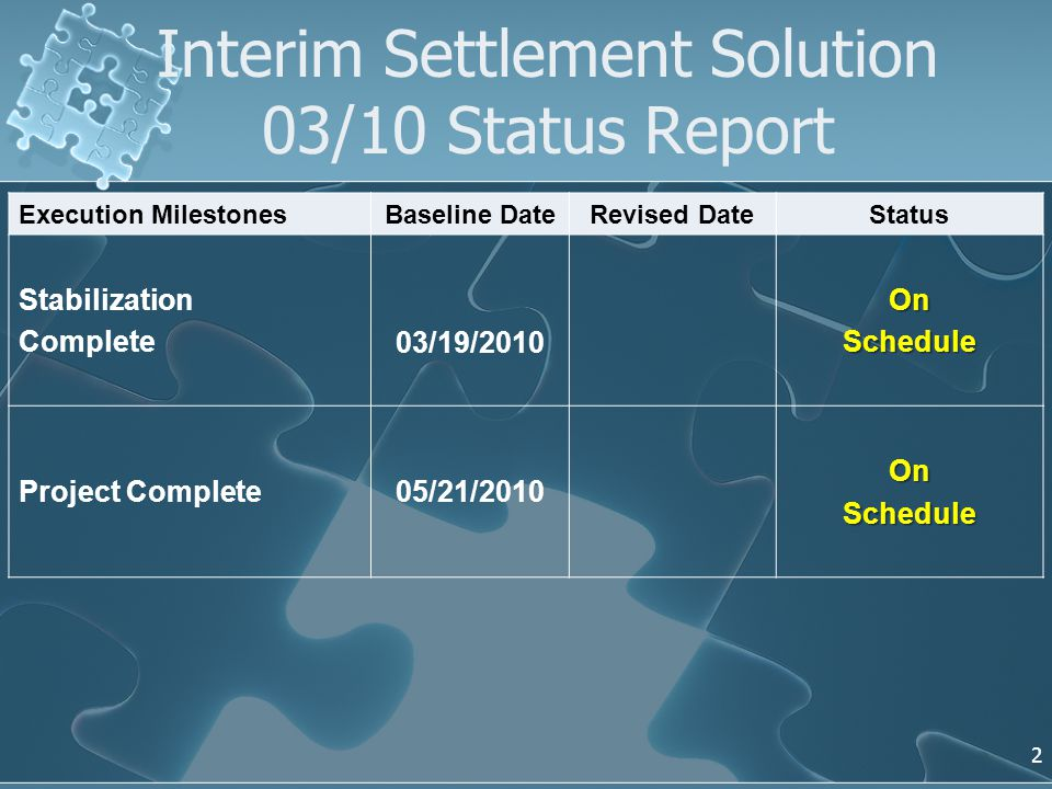 Interim Settlement Solution 03/10 Status Report 2 Execution MilestonesBaseline DateRevised DateStatus Stabilization Complete03/19/2010OnSchedule Project Complete05/21/2010OnSchedule