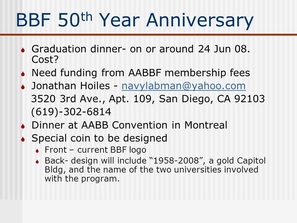 BBF 50 th Year Anniversary  Graduation dinner- on or around 24 Jun 08.