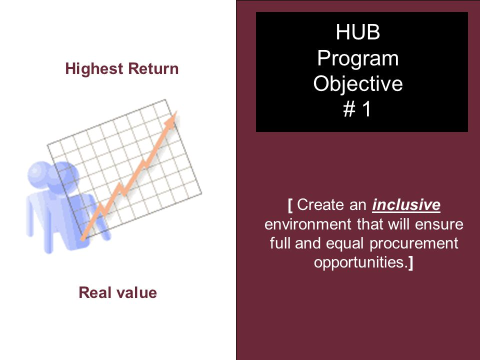 HUB Program Objective # 1 [ Create an inclusive environment that will ensure full and equal procurement opportunities.] Highest Return Real value