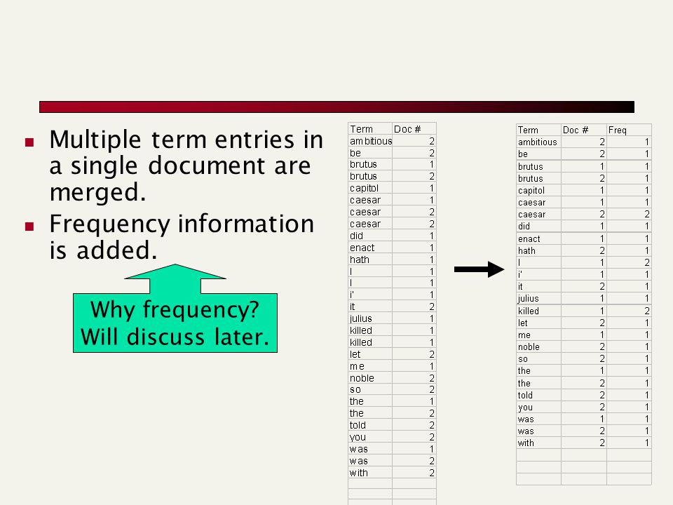 Multiple term entries in a single document are merged. Frequency information is added. Why frequency? Will discuss later.