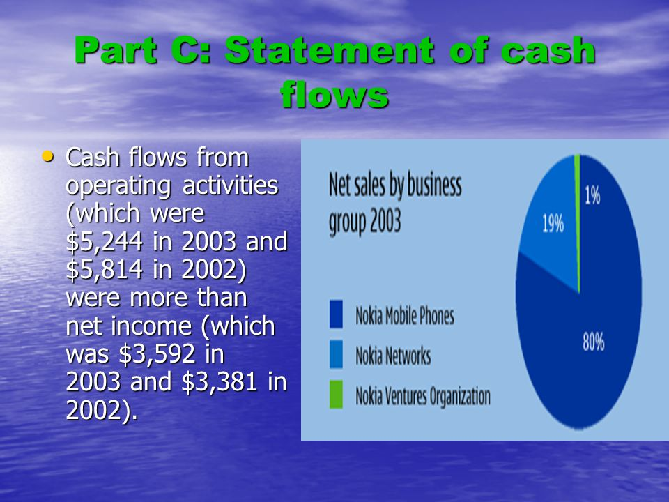 Part C: Statement of cash flows Cash flows from operating activities (which were $5,244 in 2003 and $5,814 in 2002) were more than net income (which was $3,592 in 2003 and $3,381 in 2002).