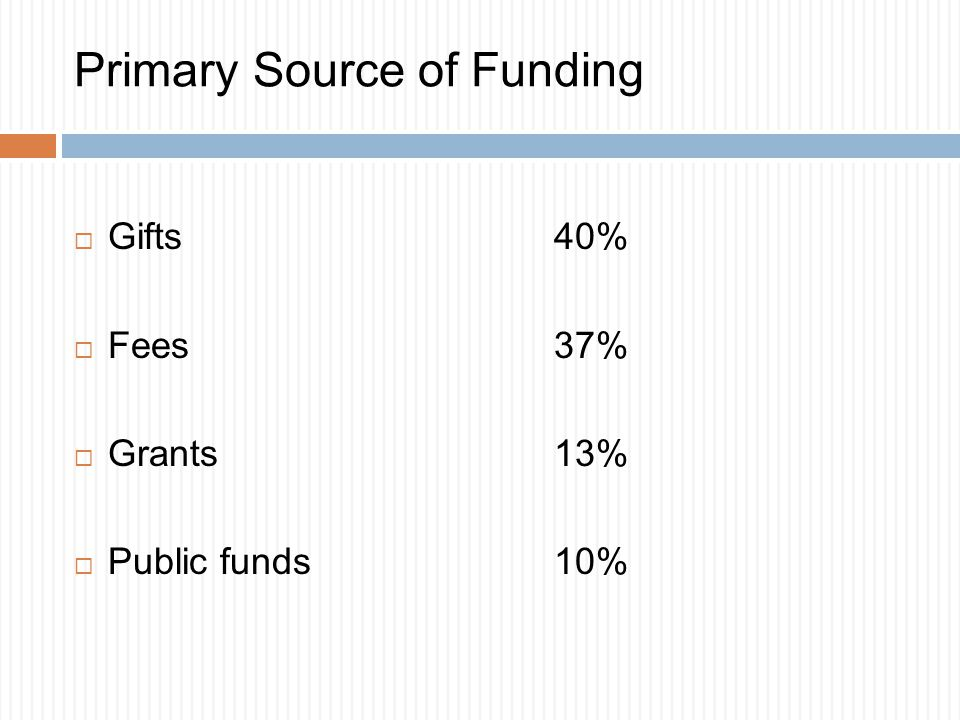 Primary Source of Funding  Gifts40%  Fees37%  Grants13%  Public funds10%