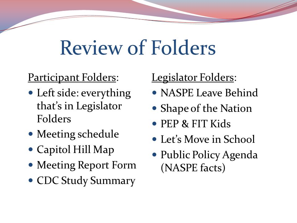 Review of Folders Legislator Folders: NASPE Leave Behind Shape of the Nation PEP & FIT Kids Let's Move in School Public Policy Agenda (NASPE facts) Participant Folders: Left side: everything that's in Legislator Folders Meeting schedule Capitol Hill Map Meeting Report Form CDC Study Summary