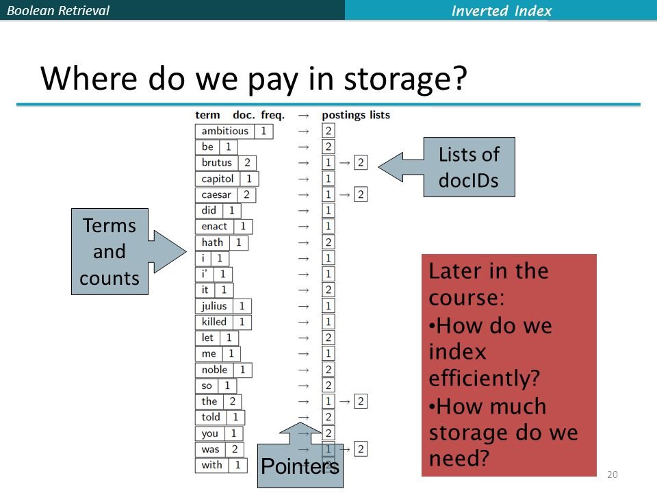Boolean Retrieval Where do we pay in storage.