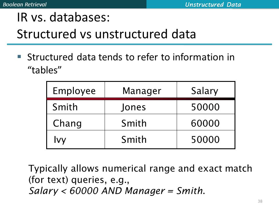 "Boolean Retrieval IR vs. databases: Structured vs unstructured data  Structured data tends to refer to information in ""tables"" 38 EmployeeManagerSala"