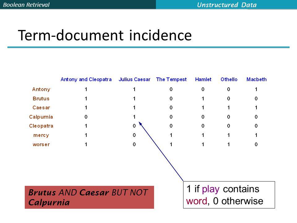 Boolean Retrieval Incidence vectors  So we have a 0/1 vector for each term.
