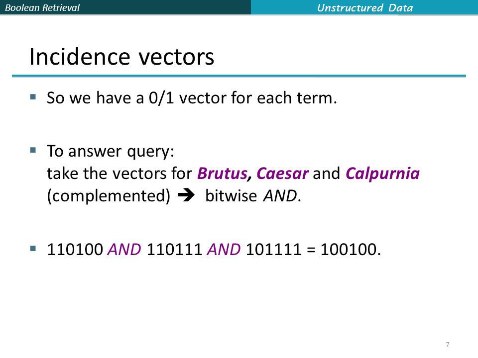 Boolean Retrieval IR vs.