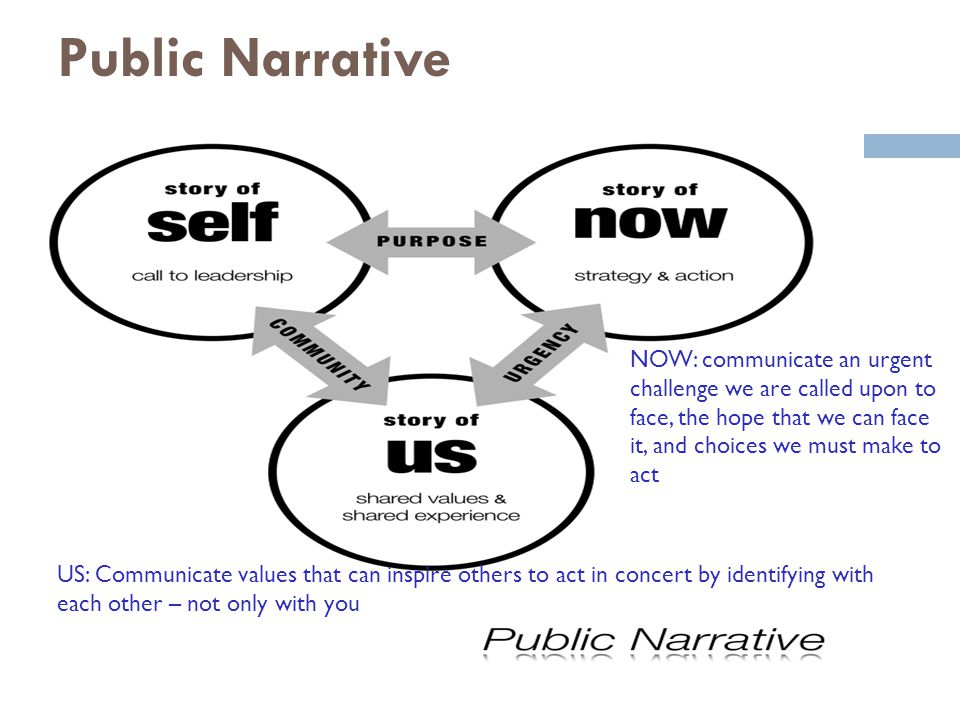 Public Narrative US: Communicate values that can inspire others to act in concert by identifying with each other – not only with you NOW: communicate an urgent challenge we are called upon to face, the hope that we can face it, and choices we must make to act