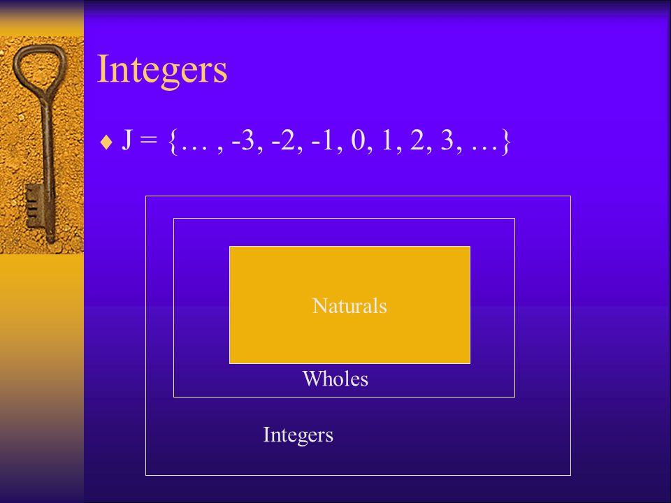 Integers  J = {…, -3, -2, -1, 0, 1, 2, 3, …} Naturals Integers Wholes