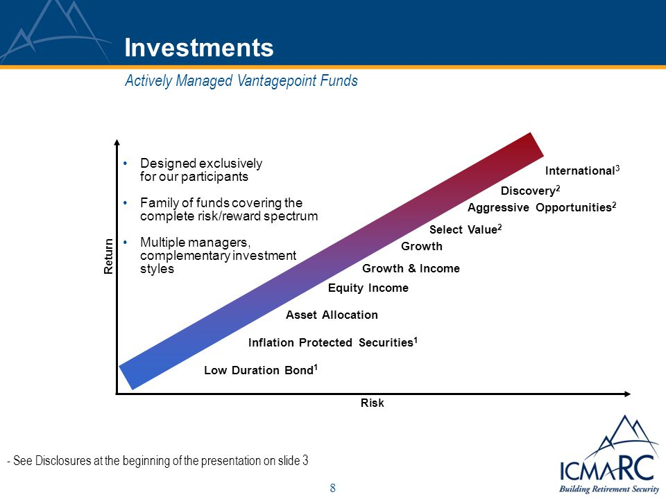 8 Investments Actively Managed Vantagepoint Funds International 3 - See Disclosures at the beginning of the presentation on slide 3 Aggressive Opportunities 2 Risk Return Low Duration Bond 1 Equity Income Asset Allocation Inflation Protected Securities 1 Growth & Income Growth Designed exclusively for our participants Family of funds covering the complete risk/reward spectrum Multiple managers, complementary investment styles Select Value 2 Discovery 2