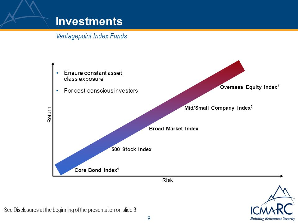 9 Investments Vantagepoint Index Funds Risk Return 500 Stock Index Mid/Small Company Index 2 Broad Market Index Overseas Equity Index 3 Core Bond Index 1 Ensure constant asset class exposure For cost-conscious investors See Disclosures at the beginning of the presentation on slide 3