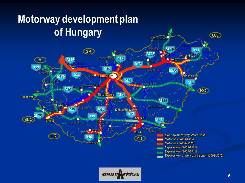 6 Motorway development plan of Hungary
