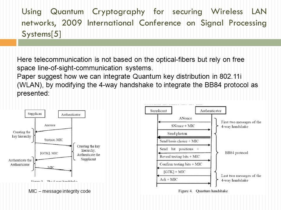 Using Quantum Cryptography for securing Wireless LAN networks, 2009 International Conference on Signal Processing Systems[5] MIC – message integrity code Here telecommunication is not based on the optical-fibers but rely on free space line-of-sight-communication systems.