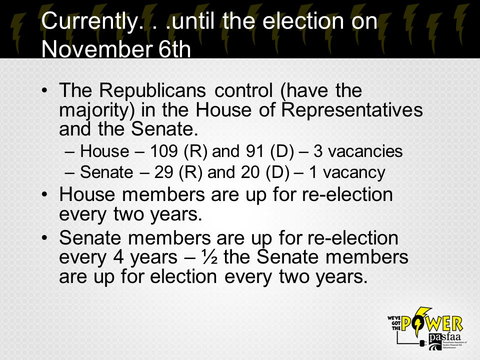 Currently...until the election on November 6th The Republicans control (have the majority) in the House of Representatives and the Senate.