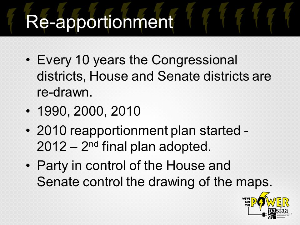Re-apportionment Every 10 years the Congressional districts, House and Senate districts are re-drawn.