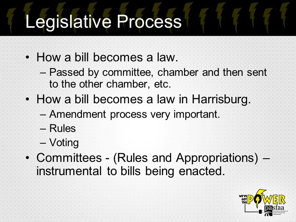 Legislative Process How a bill becomes a law.