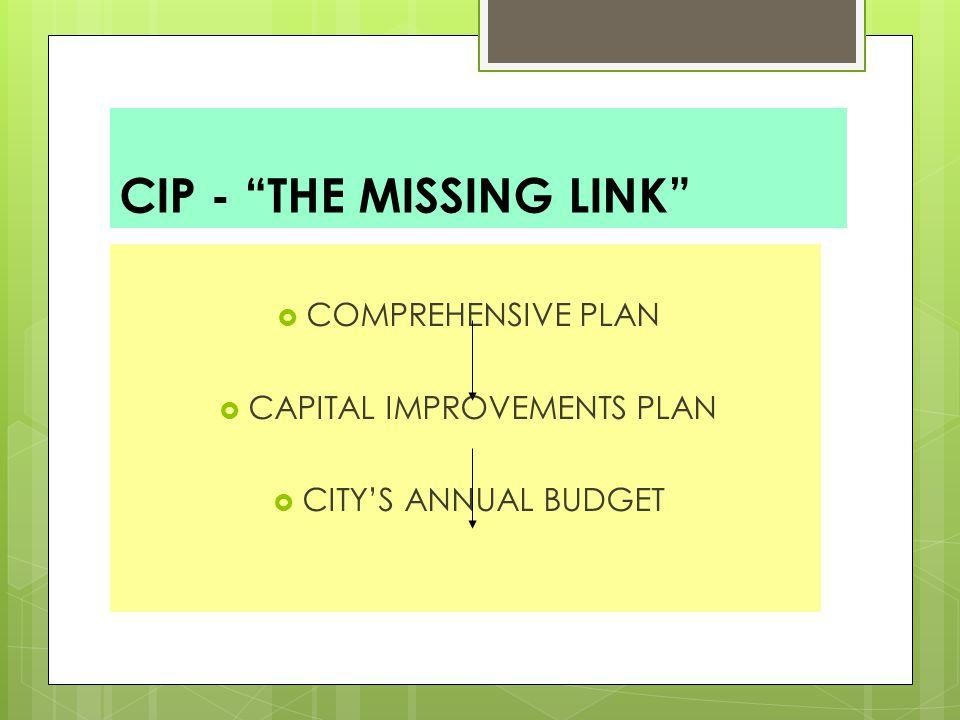 PARTS OF PLANNING PROCESS COMP PLAN SMART PLAN STAFFCOUNCILCITIZENS GOAL SETTING/CIP ANNUAL BUDGET