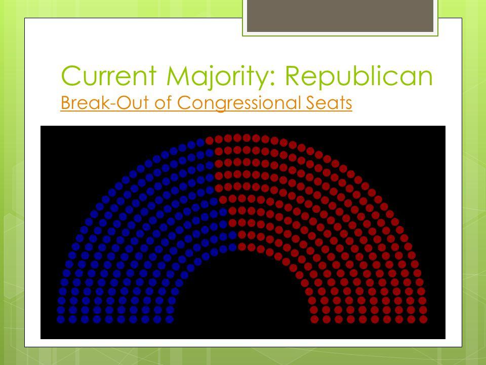 Current Majority: Republican Break-Out of Congressional Seats Break-Out of Congressional Seats