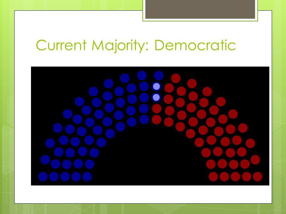 Current Majority: Democratic