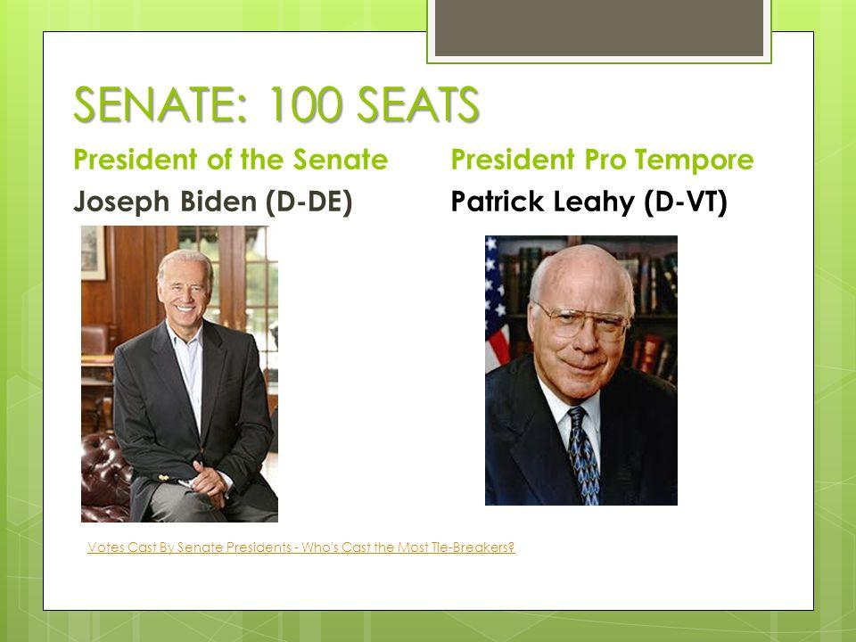 SENATE: 100 SEATS President of the Senate Joseph Biden (D-DE) President Pro Tempore Patrick Leahy (D-VT) Votes Cast By Senate Presidents - Who s Cast the Most Tie-Breakers