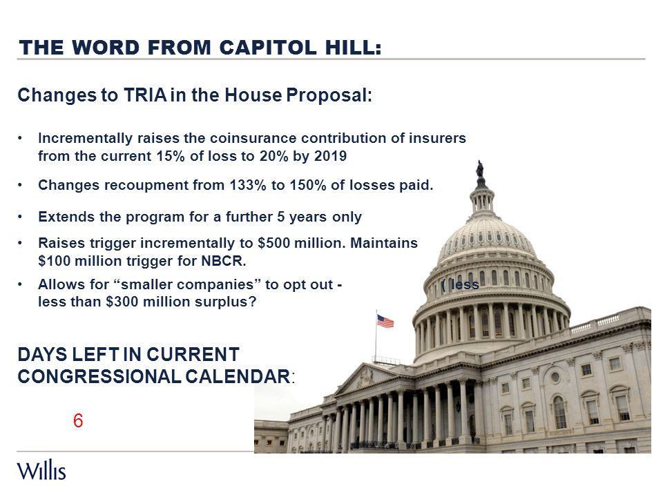 THE WORD FROM CAPITOL HILL: Changes to TRIA in the House Proposal: Incrementally raises the coinsurance contribution of insurers from the current 15% of loss to 20% by 2019 Changes recoupment from 133% to 150% of losses paid.